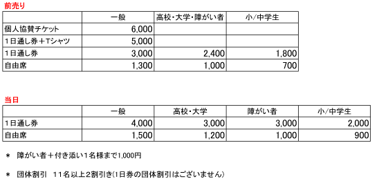 OFFF2015チケット券種表